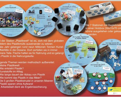 Plastikwelt2